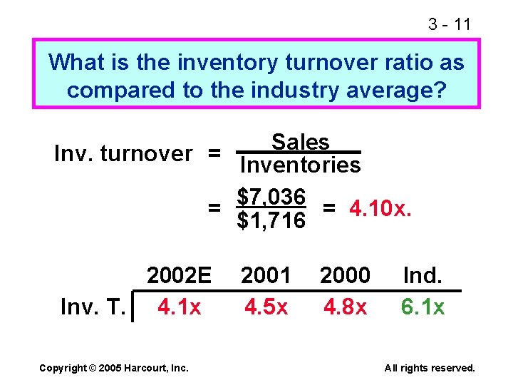 3 - 11 What is the inventory turnover ratio as compared to the industry