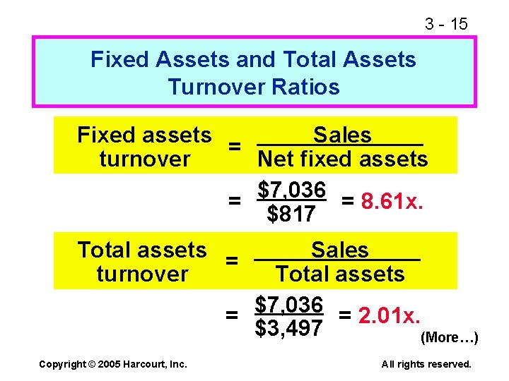 3 - 15 Fixed Assets and Total Assets Turnover Ratios Fixed assets Sales =