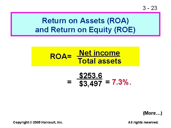 3 - 23 Return on Assets (ROA) and Return on Equity (ROE) Net income