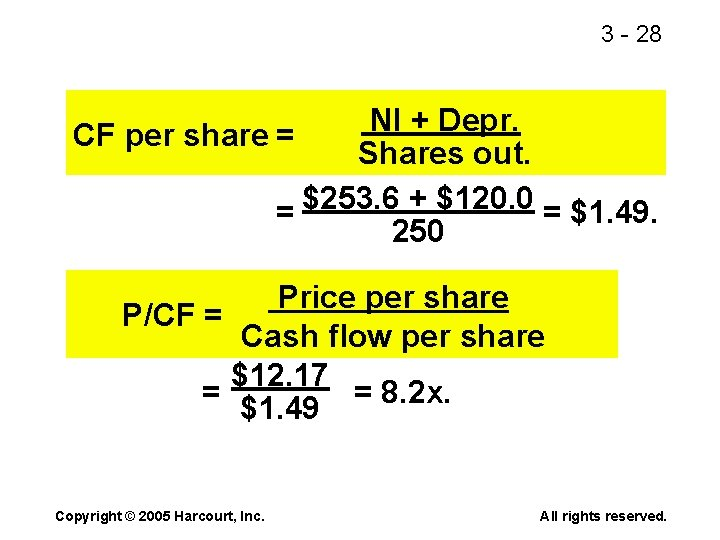 3 - 28 NI + Depr. CF per share = Shares out. = $253.