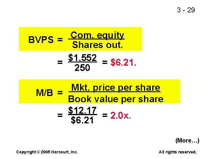 3 - 29 Com. equity BVPS = Shares out. $1, 552 = = $6.