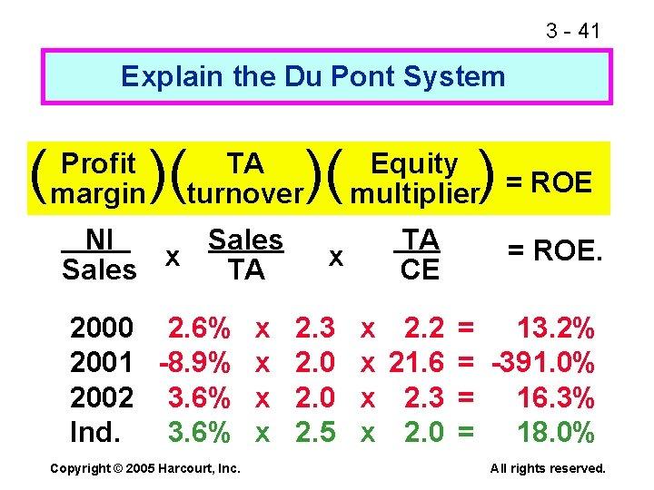 3 - 41 Explain the Du Pont System ( Profit margin )( )( TA