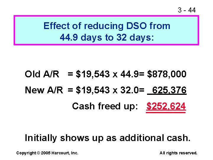 3 - 44 Effect of reducing DSO from 44. 9 days to 32 days: