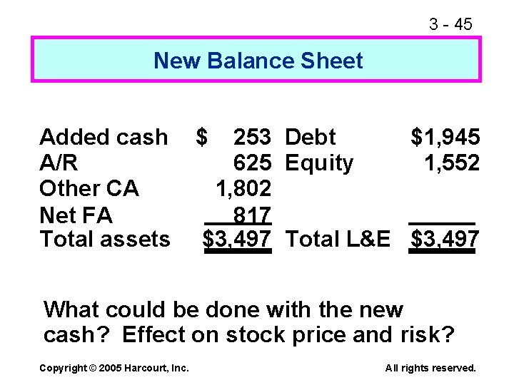 3 - 45 New Balance Sheet Added cash A/R Other CA Net FA Total