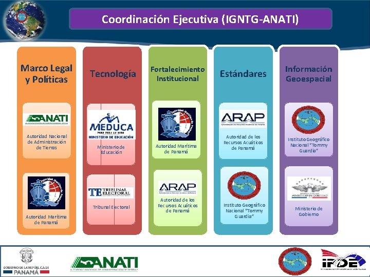 Coordinación Ejecutiva (IGNTG-ANATI) Marco Legal y Políticas Autoridad Nacional de Administración de Tierras Tecnología