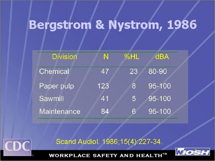 Bergstrom & Nystrom, 1986 Scand Audiol. 1986; 15(4): 227 -34. 4