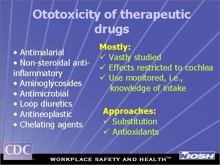 Ototoxicity of therapeutic drugs • Antimalarial • Non-steroidal antiinflammatory • Aminoglycosides • Antimicrobial •