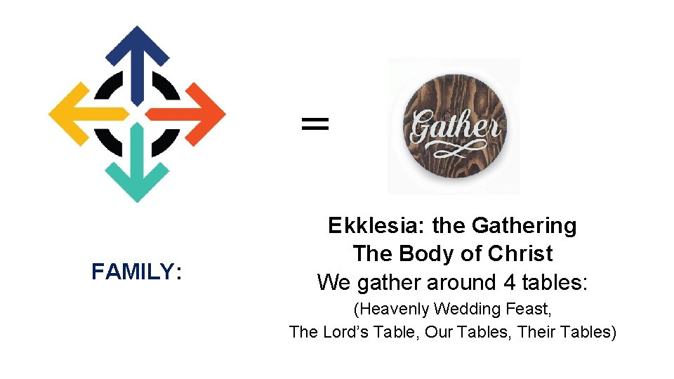 = FAMILY: Ekklesia: the Gathering The Body of Christ We gather around 4 tables: