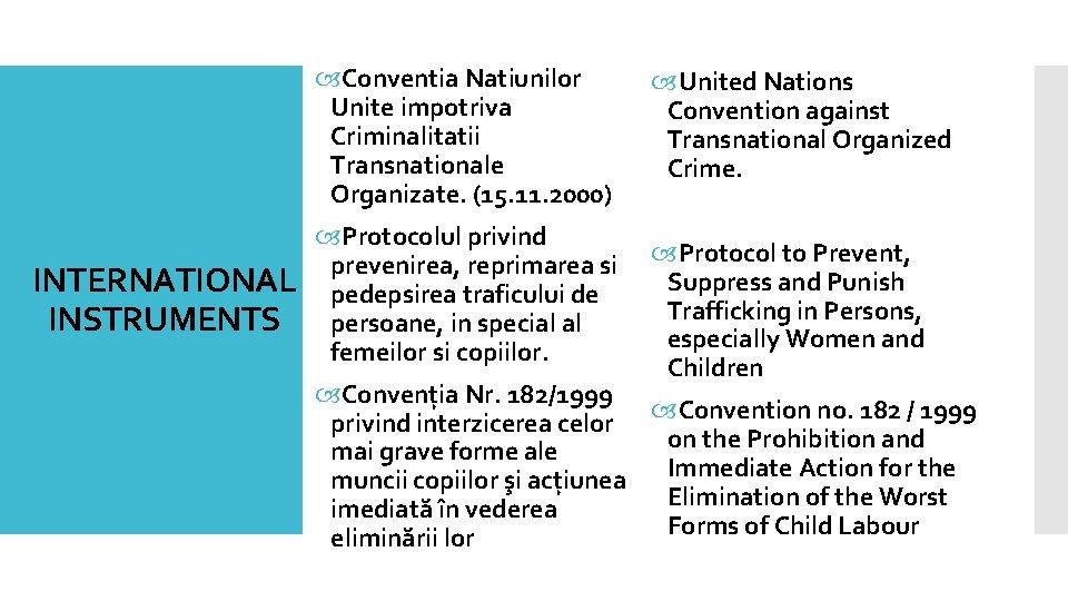 Conventia Natiunilor Unite impotriva Criminalitatii Transnationale Organizate. (15. 11. 2000) INTERNATIONAL INSTRUMENTS Protocolul