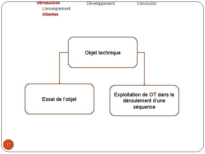 Introduction L'enseignement Attentes Développement Conclusion Objet technique Essai de l'objet 17 Exploitation de OT