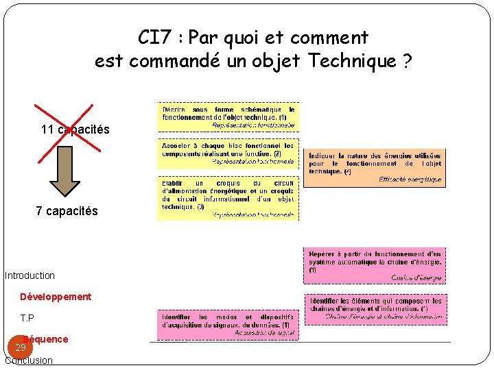CI 7 : Par quoi et comment est commandé un objet Technique ? 11
