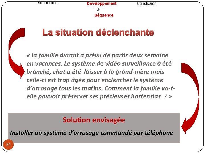 Introduction Développement T. P Séquence Conclusion La situation déclenchante « la famille durant a