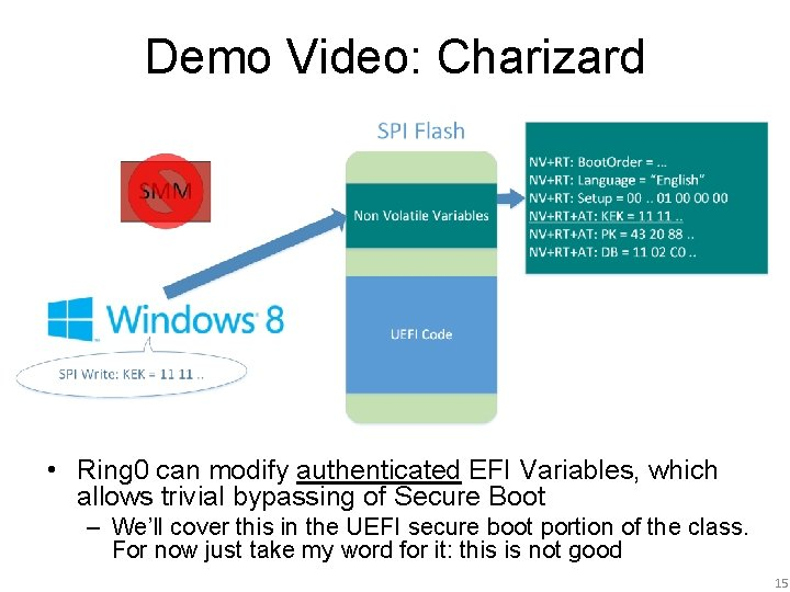 Demo Video: Charizard • Ring 0 can modify authenticated EFI Variables, which allows trivial