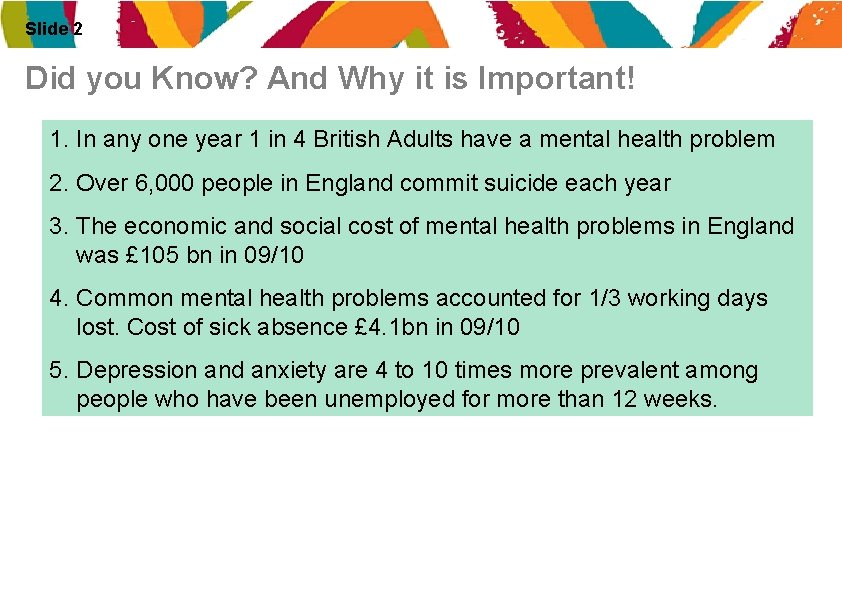 Slide 2 Did you Know? And Why it is Important! 1. In any one