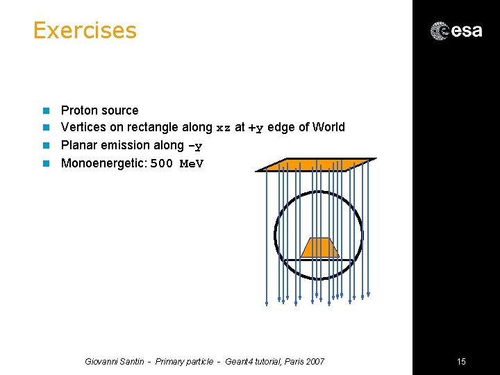 Exercises Proton source n Vertices on rectangle along xz at +y edge of World