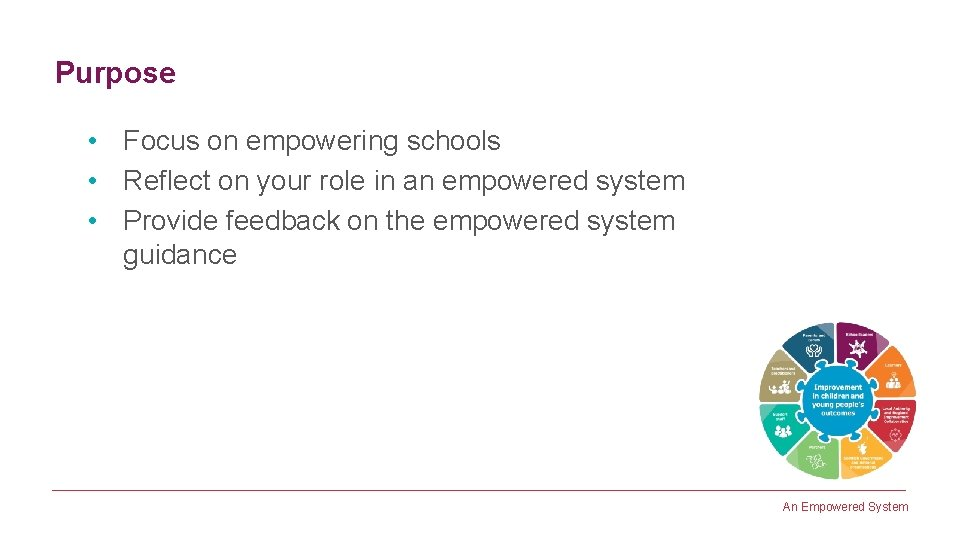 Purpose • Focus on empowering schools • Reflect on your role in an empowered