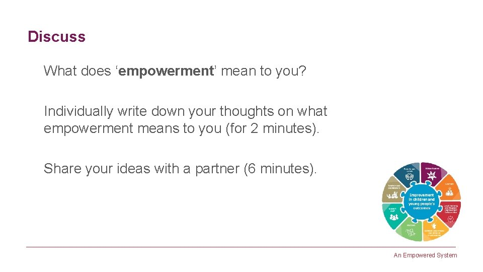 Discuss What does 'empowerment' mean to you? Individually write down your thoughts on what