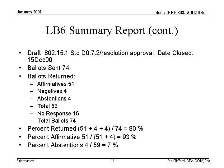 January 2001 doc. : IEEE 802. 15 -01/014 r 1 LB 6 Summary Report