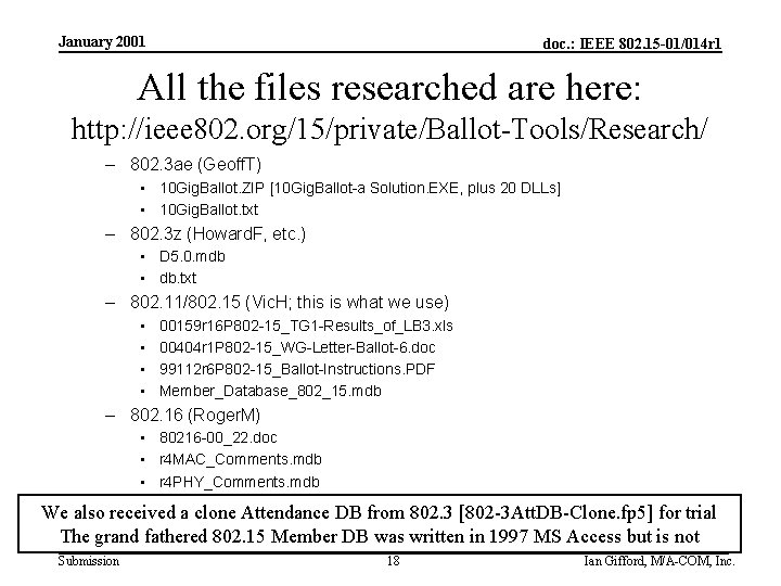 January 2001 doc. : IEEE 802. 15 -01/014 r 1 All the files researched