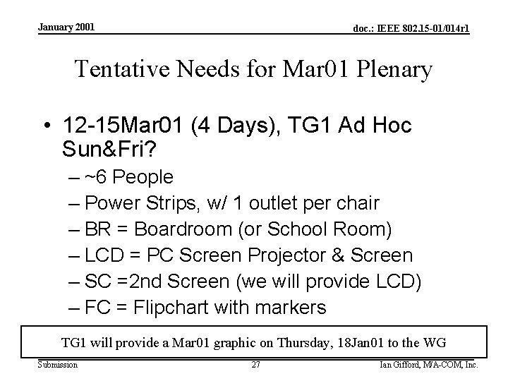 January 2001 doc. : IEEE 802. 15 -01/014 r 1 Tentative Needs for Mar