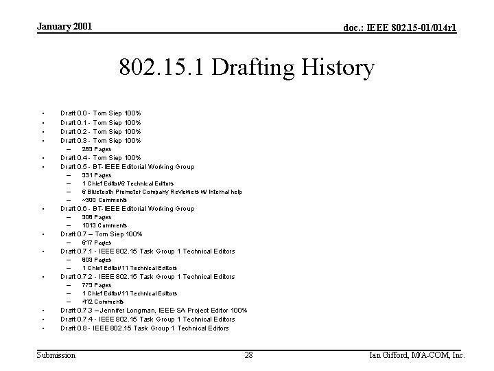 January 2001 doc. : IEEE 802. 15 -01/014 r 1 802. 15. 1 Drafting