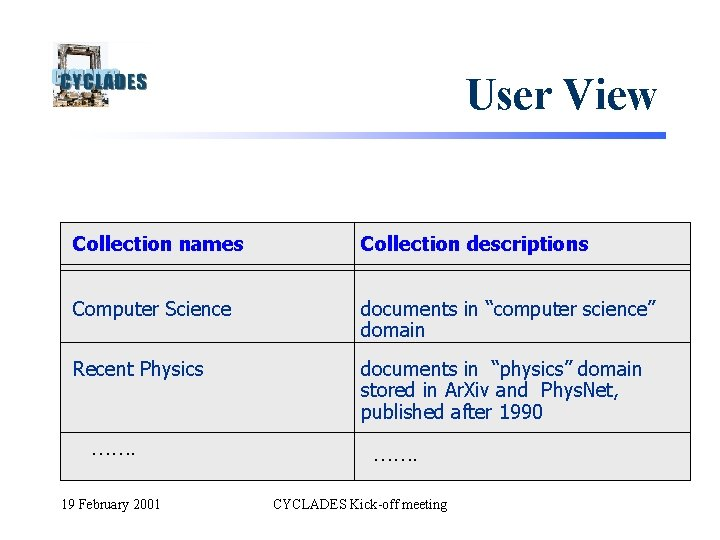 """User View Collection names Collection descriptions Computer Science documents in """"computer science"""" domain Recent"""