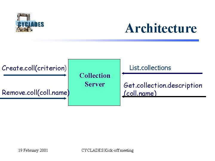 Architecture Create. coll(criterion) Remove. coll(coll. name) 19 February 2001 Collection Server List. collections Get.