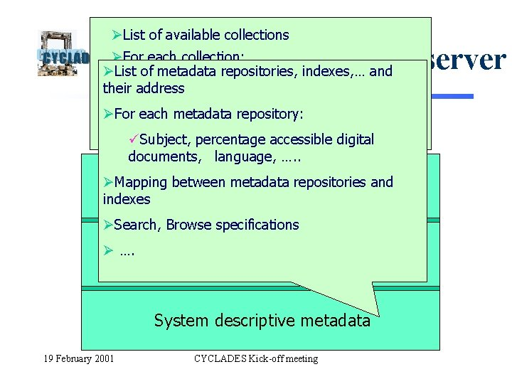 ØList of available collections Collection server ØFor each collection: ØList of metadata repositories, indexes,