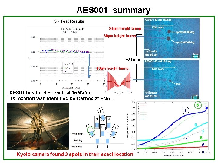 AES 001 summary 84µm height bump 60µm height bump ~21 mm 43µm height bump