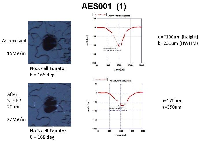 AES 001 (1) a=~100 um (height) b=250 um (HWHM) As received 15 MV/m No.