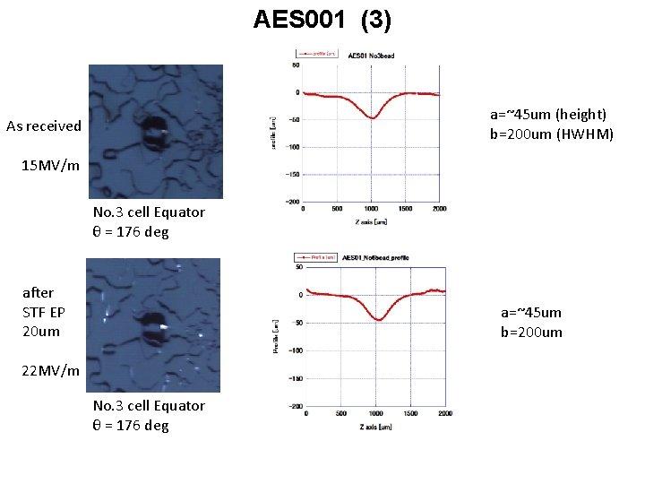 AES 001 (3) a=~45 um (height) b=200 um (HWHM) As received 15 MV/m No.