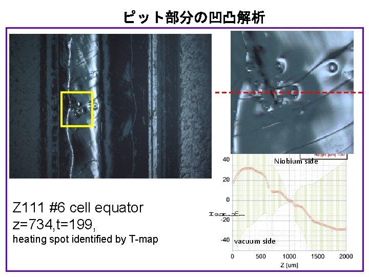 ピット部分の凹凸解析 Niobium side Z 111 #6 cell equator z=734, t=199, heating spot identified by