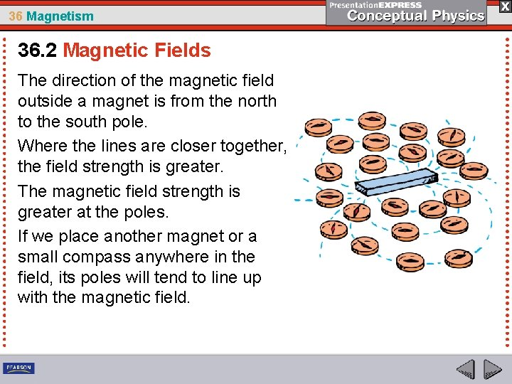 36 Magnetism 36. 2 Magnetic Fields The direction of the magnetic field outside a