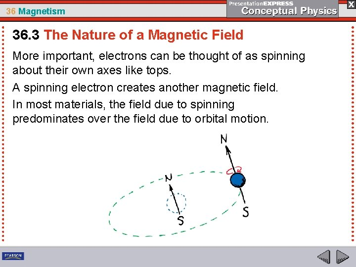 36 Magnetism 36. 3 The Nature of a Magnetic Field More important, electrons can