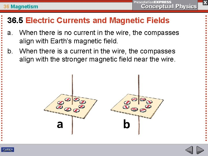 36 Magnetism 36. 5 Electric Currents and Magnetic Fields a. When there is no