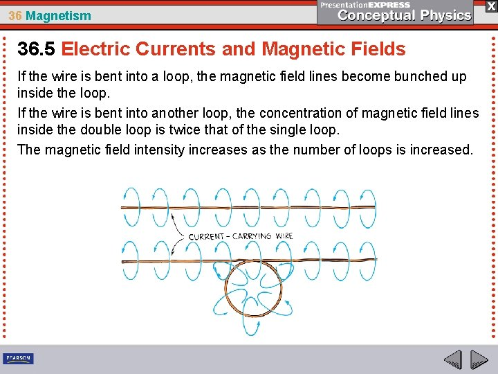 36 Magnetism 36. 5 Electric Currents and Magnetic Fields If the wire is bent