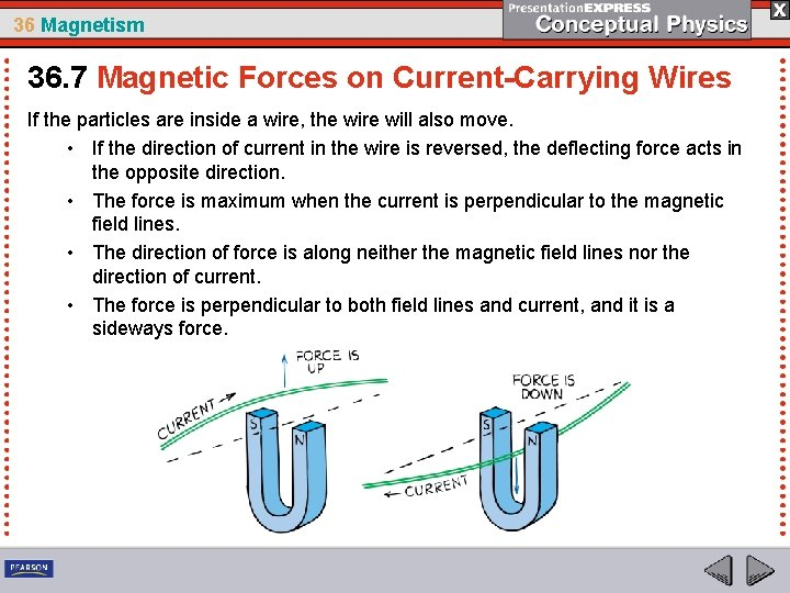 36 Magnetism 36. 7 Magnetic Forces on Current-Carrying Wires If the particles are inside