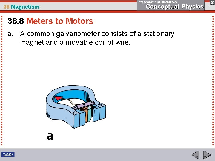 36 Magnetism 36. 8 Meters to Motors a. A common galvanometer consists of a