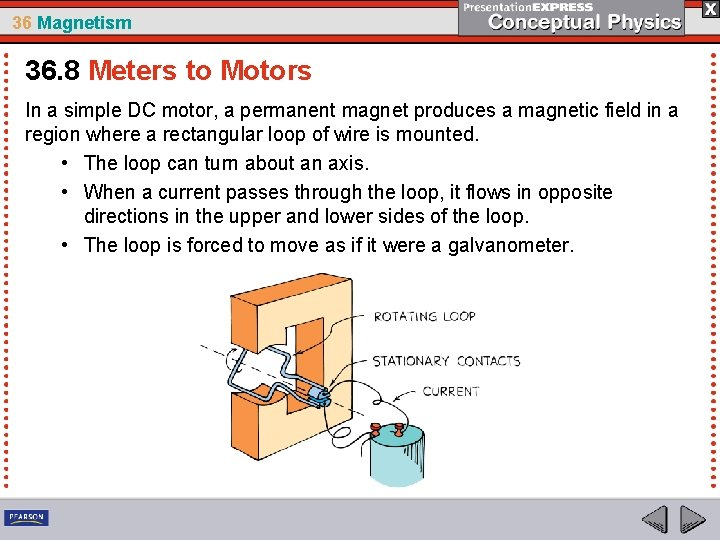 36 Magnetism 36. 8 Meters to Motors In a simple DC motor, a permanent