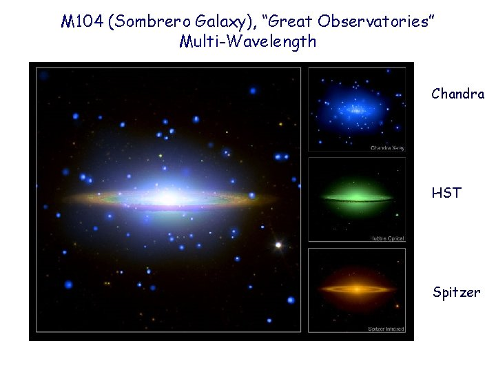 "M 104 (Sombrero Galaxy), ""Great Observatories"" Multi-Wavelength Chandra HST Spitzer"