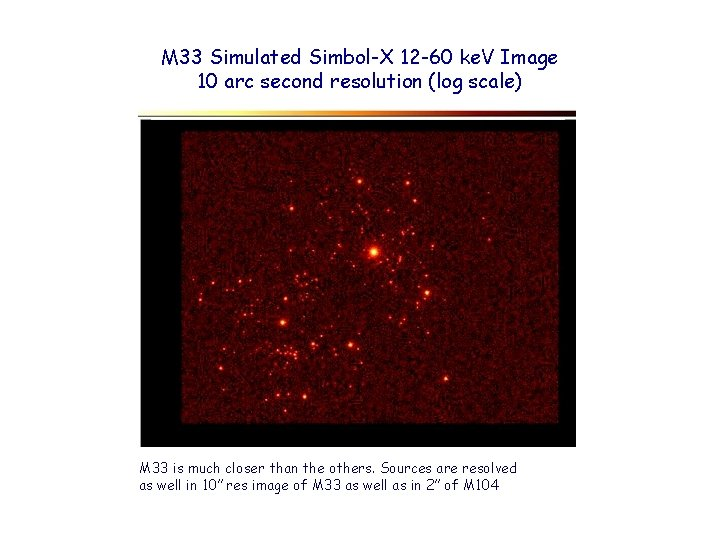 M 33 Simulated Simbol-X 12 -60 ke. V Image 10 arc second resolution (log