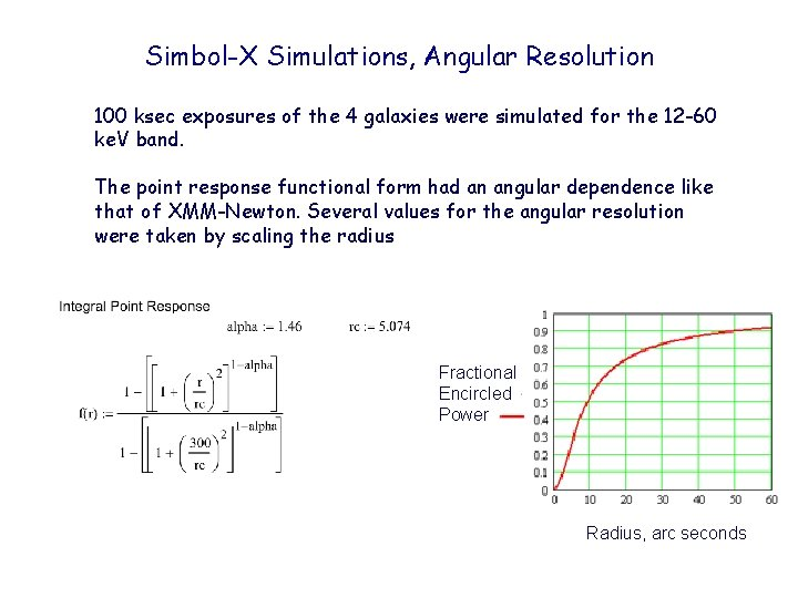 Simbol-X Simulations, Angular Resolution 100 ksec exposures of the 4 galaxies were simulated for