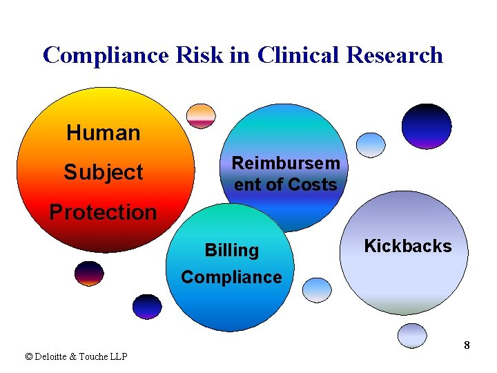 Compliance Risk in Clinical Research Human Subject Reimbursem ent of Costs Protection Billing Kickbacks