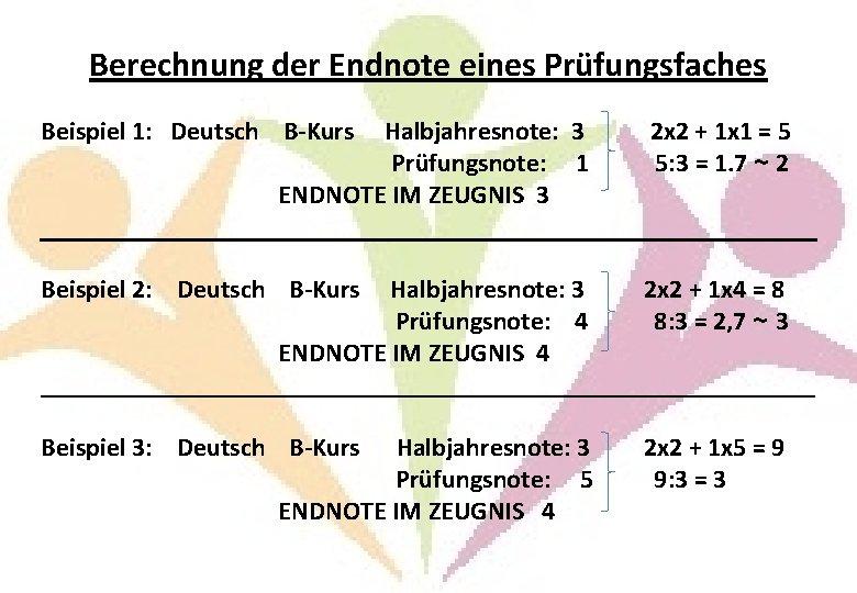 Berechnung der Endnote eines Prüfungsfaches Beispiel 1: Deutsch B-Kurs Halbjahresnote: 3 2 x 2