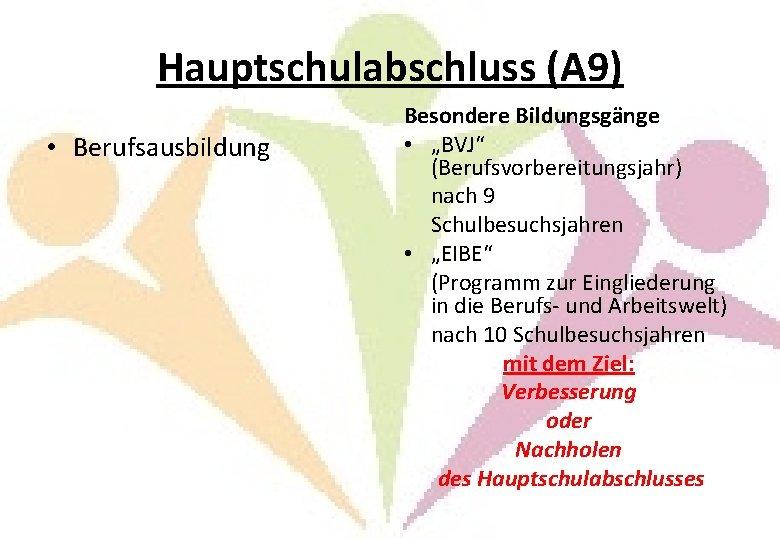 """Hauptschulabschluss (A 9) • Berufsausbildung Besondere Bildungsgänge • """"BVJ"""" (Berufsvorbereitungsjahr) nach 9 Schulbesuchsjahren •"""
