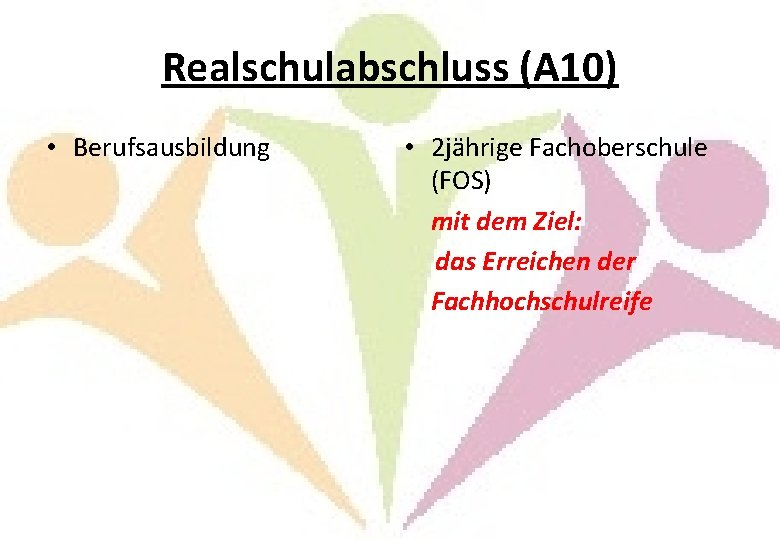 Realschulabschluss (A 10) • Berufsausbildung • 2 jährige Fachoberschule (FOS) mit dem Ziel: das