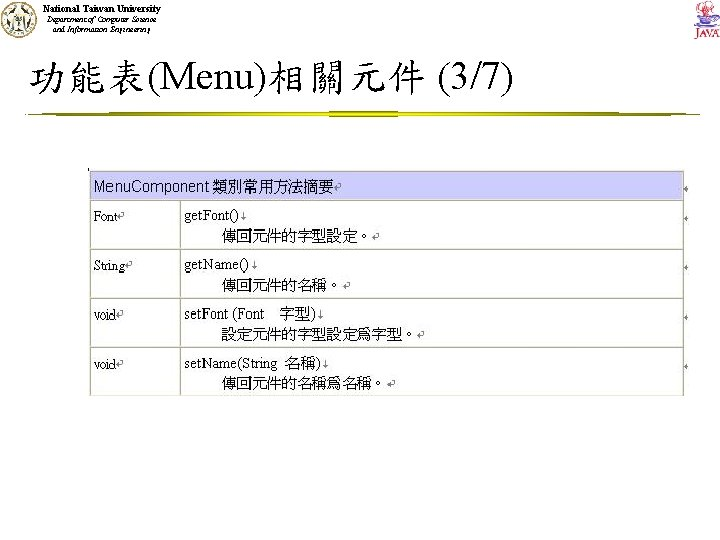 National Taiwan University Department of Computer Science and Information Engineering 功能表(Menu)相關元件 (3/7)