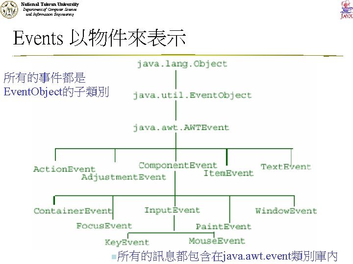 National Taiwan University Department of Computer Science and Information Engineering Events 以物件來表示 所有的事件都是 Event.