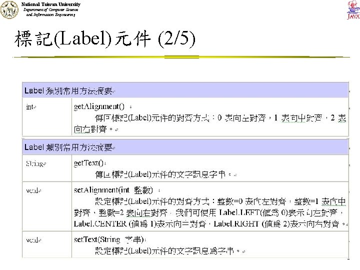 National Taiwan University Department of Computer Science and Information Engineering 標記(Label)元件 (2/5)