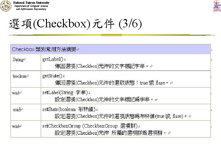 National Taiwan University Department of Computer Science and Information Engineering 選項(Checkbox)元件 (3/6)